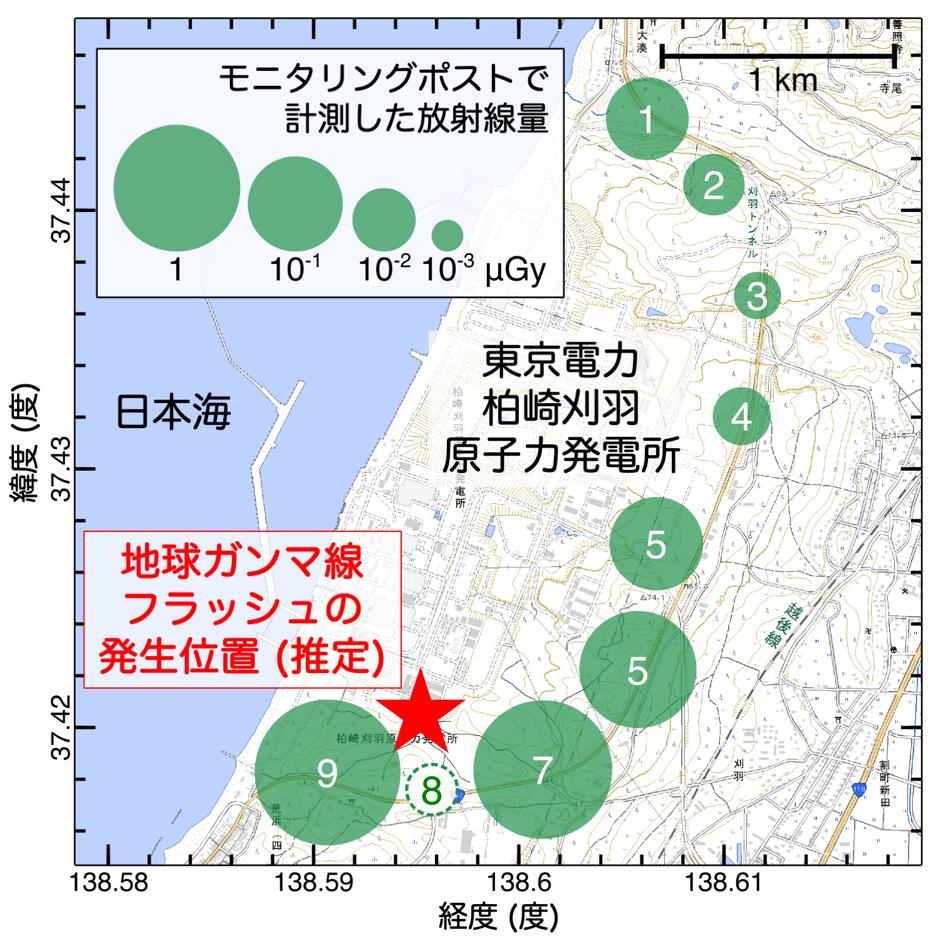地球ガンマ線フラッシュがもたらす地上での放射線量